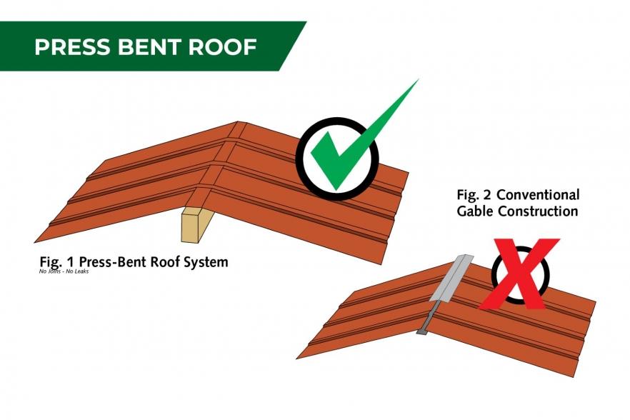 Kiwi garden shed pressbent roof