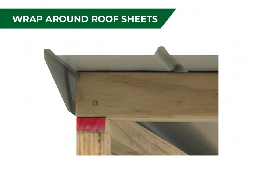Fortress garden shed roof sheets