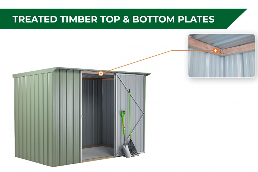 Garden shed timber plates