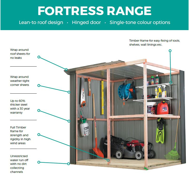 Fortress range timber