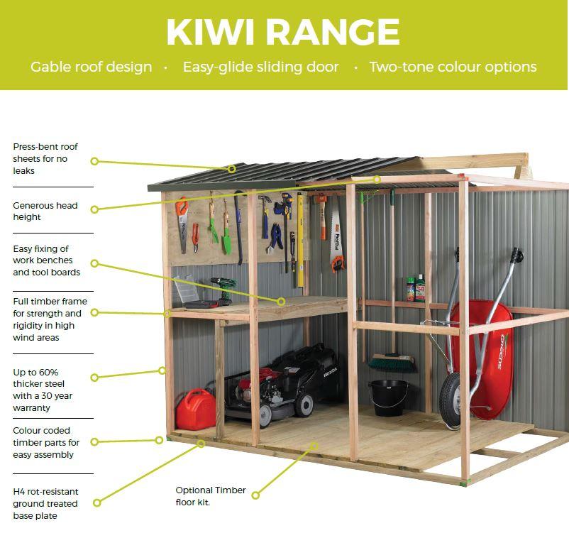 Kiwi range timber